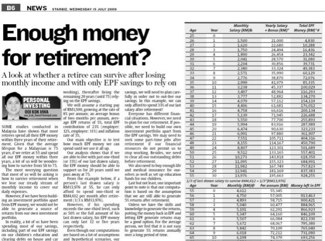 cukup-wang-untuk-bersara