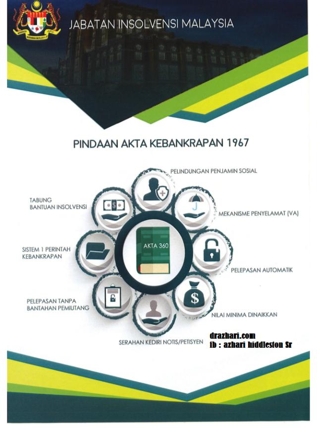 Bankrap 1